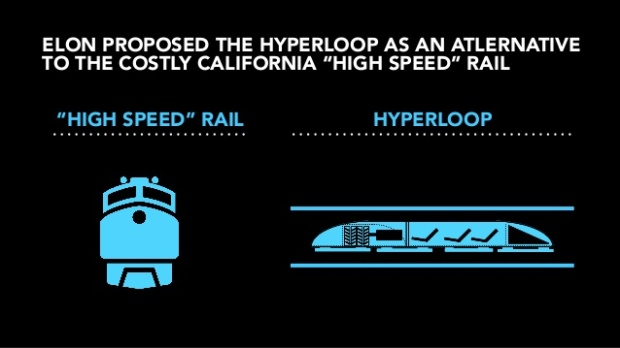 the-hyperloop-fancy-commute-at-800-mph-19-638