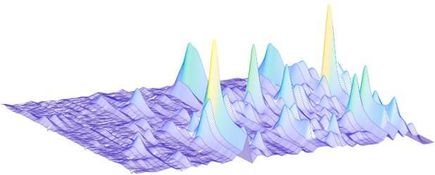 3d-view-breathsampledata.png